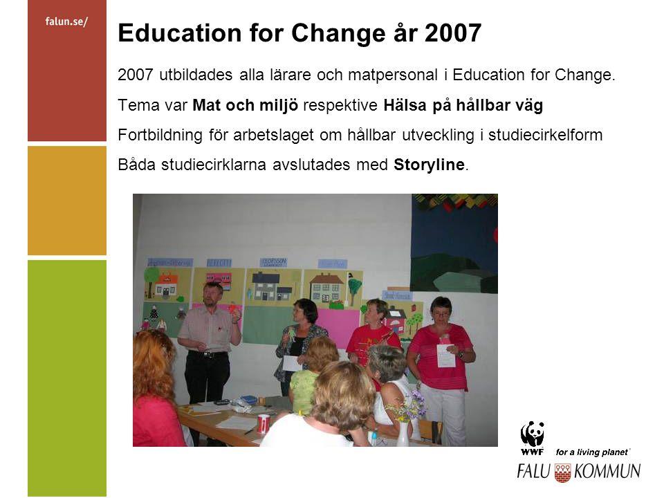 Lärande för hållbar utveckling 2007-2010 15 skolor i Dalarna lyfter arbetet med Lärande för hållbar utveckling 2007-2010 Teknikdalen håller i trådarna www.lhu.se.www.lhu.se