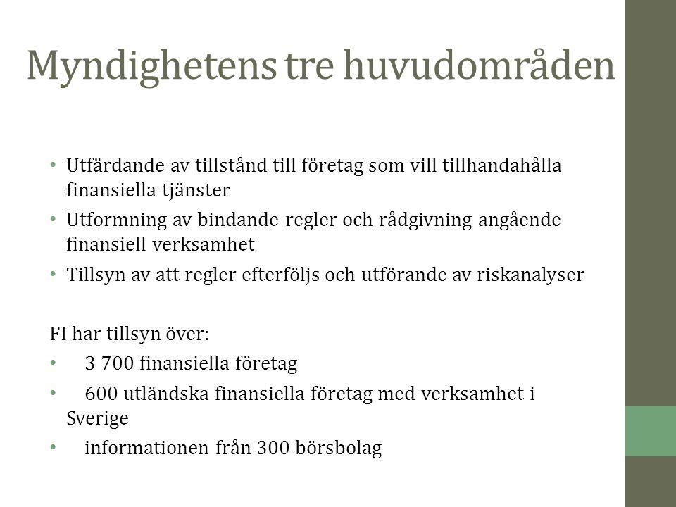 Utfärdande av tillstånd till företag som vill tillhandahålla finansiella tjänster Utformning av bindande regler och rådgivning angående finansiell verksamhet Tillsyn av att regler efterföljs och utförande av riskanalyser FI har tillsyn över: 3 700 finansiella företag 600 utländska finansiella företag med verksamhet i Sverige informationen från 300 börsbolag Myndighetens tre huvudområden