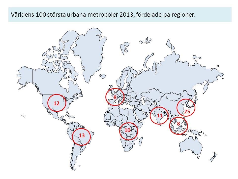 Världens 100 största urbana metropoler 2013, fördelade på regioner. 25 8 11 10 13 12 8