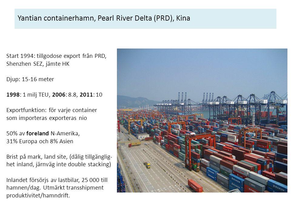 Yantian containerhamn, Pearl River Delta (PRD), Kina Start 1994: tillgodose export från PRD, Shenzhen SEZ, jämte HK Djup: 15-16 meter 1998: 1 milj TEU, 2006: 8.8, 2011: 10 Exportfunktion: för varje container som importeras exporteras nio 50% av foreland N-Amerika, 31% Europa och 8% Asien Brist på mark, land site, (dålig tillgänglig- het inland, järnväg inte double stacking) Inlandet försörjs av lastbilar, 25 000 till hamnen/dag.