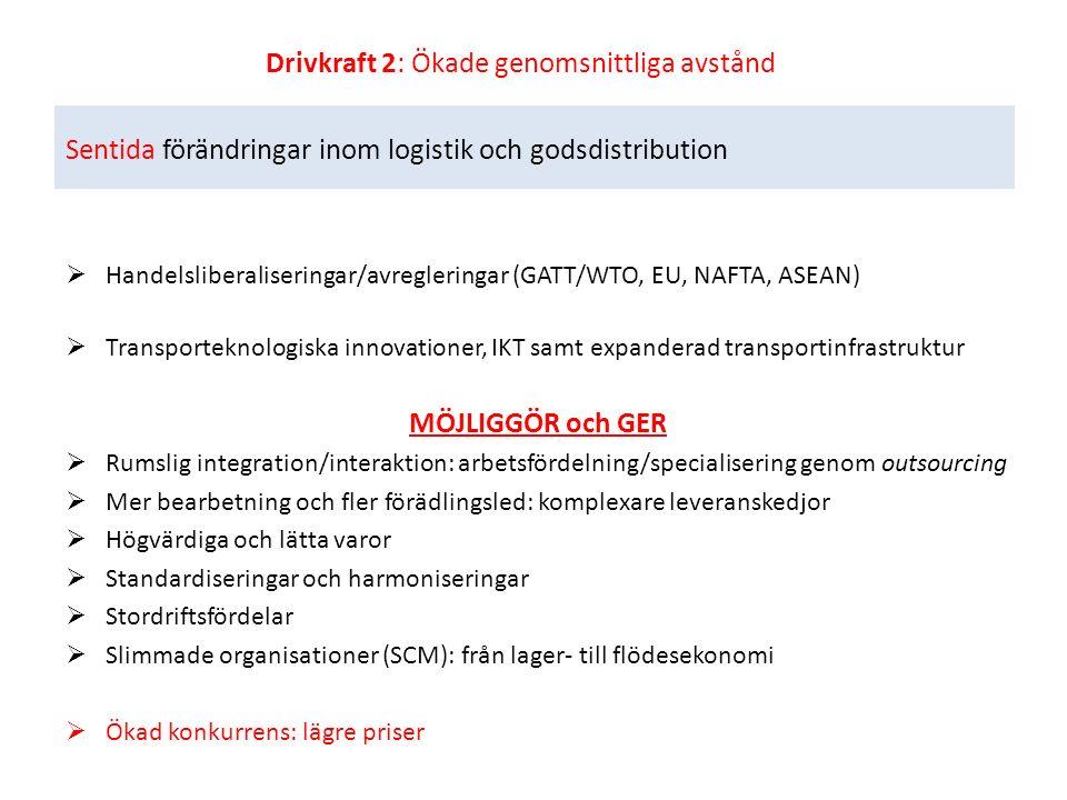 Sentida förändringar inom logistik och godsdistribution  Handelsliberaliseringar/avregleringar (GATT/WTO, EU, NAFTA, ASEAN)  Transporteknologiska in