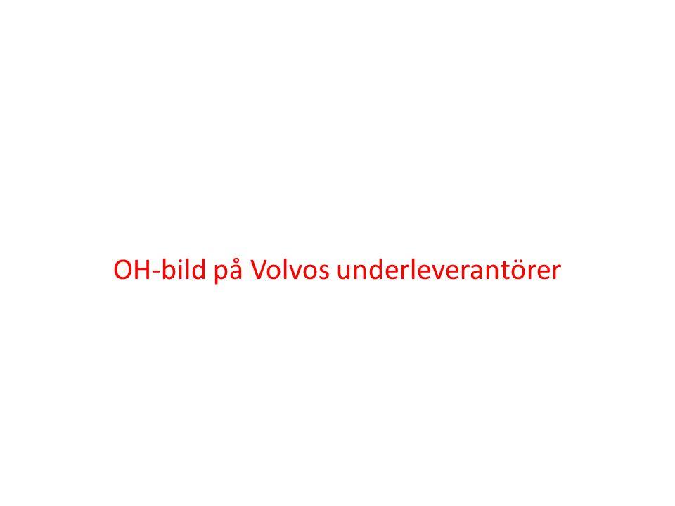 OH-bild på Volvos underleverantörer