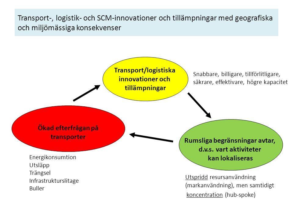 Transport/logistiska innovationer och tillämpningar Rumsliga begränsningar avtar, d.v.s. vart aktiviteter kan lokaliseras Ökad efterfrågan på transpor