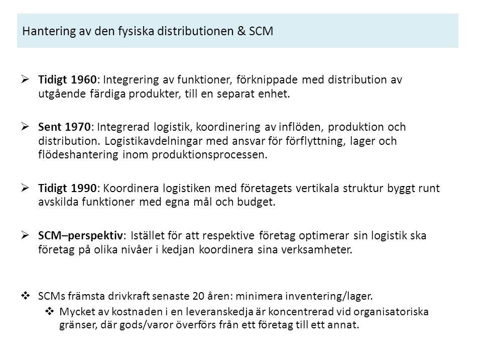 Hantering av den fysiska distributionen & SCM  Tidigt 1960: Integrering av funktioner, förknippade med distribution av utgående färdiga produkter, till en separat enhet.