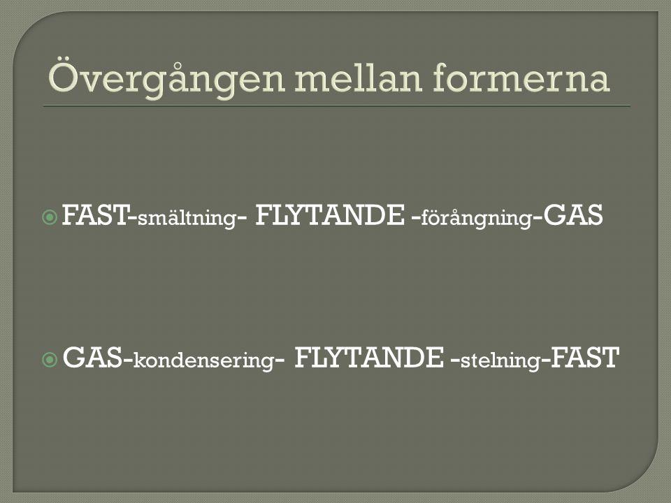  FAST- smältning - FLYTANDE - förångning -GAS  GAS- kondensering - FLYTANDE - stelning -FAST