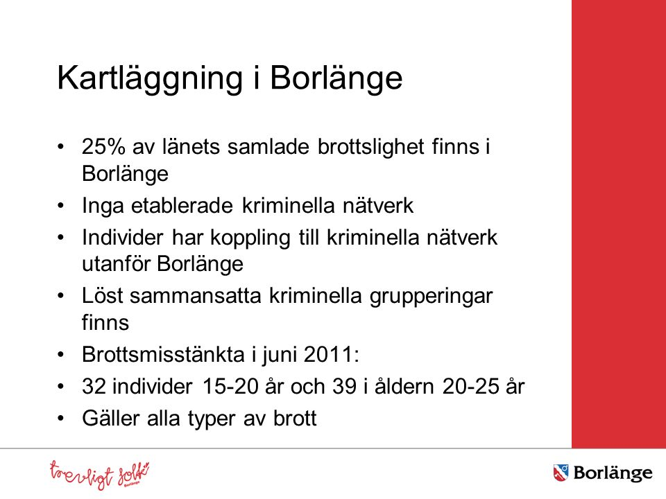 Kartläggning i Borlänge 25% av länets samlade brottslighet finns i Borlänge Inga etablerade kriminella nätverk Individer har koppling till kriminella nätverk utanför Borlänge Löst sammansatta kriminella grupperingar finns Brottsmisstänkta i juni 2011: 32 individer 15-20 år och 39 i åldern 20-25 år Gäller alla typer av brott