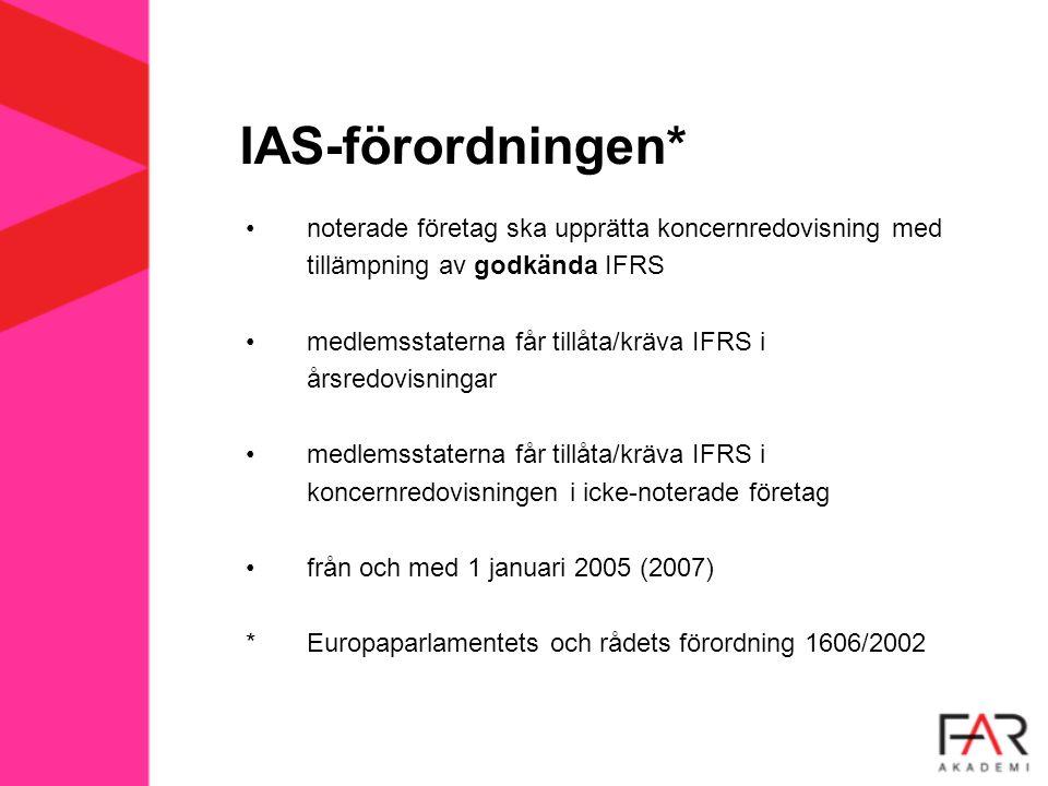 IAS-förordningen* noterade företag ska upprätta koncernredovisning med tillämpning av godkända IFRS medlemsstaterna får tillåta/kräva IFRS i årsredovisningar medlemsstaterna får tillåta/kräva IFRS i koncernredovisningen i icke-noterade företag från och med 1 januari 2005 (2007) *Europaparlamentets och rådets förordning 1606/2002