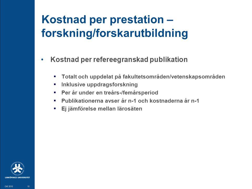 10 Okt 201010 Kostnad per prestation – forskning/forskarutbildning Kostnad per refereegranskad publikation  Totalt och uppdelat på fakultetsområden/v