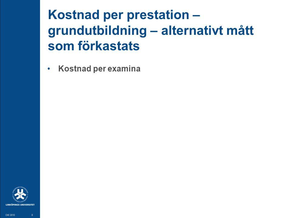8 Okt 20108 Kostnad per prestation – grundutbildning – alternativt mått som förkastats Kostnad per examina