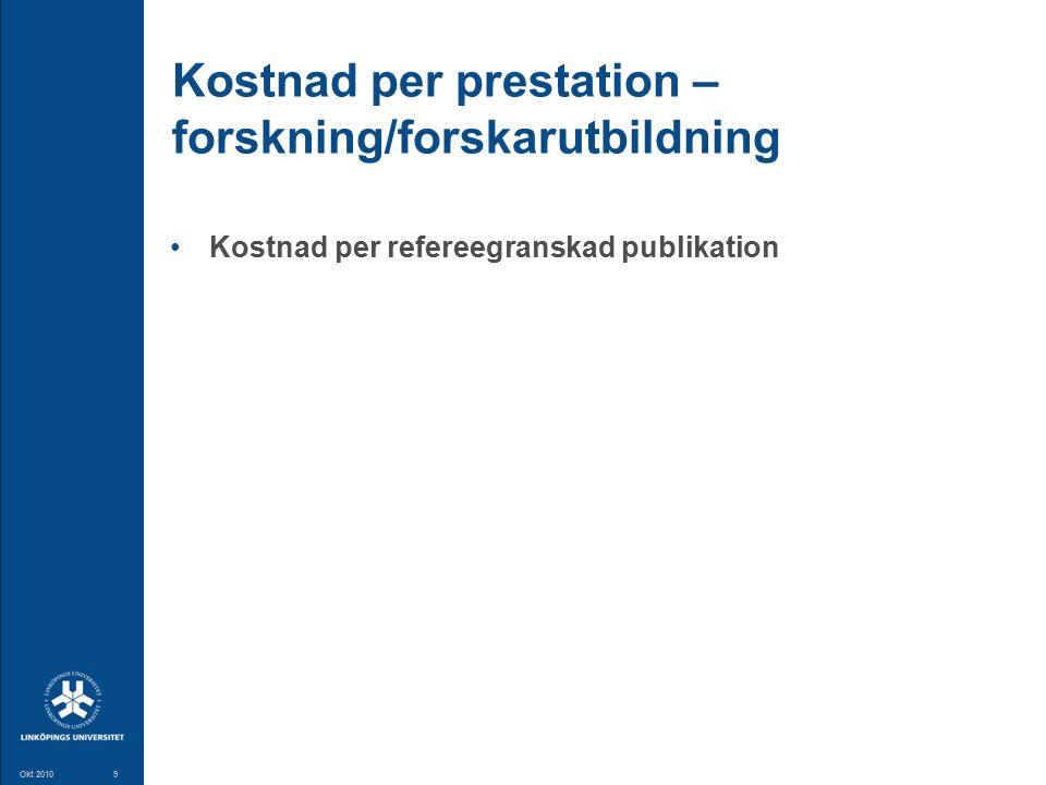 9 Okt 20109 Kostnad per prestation – forskning/forskarutbildning Kostnad per refereegranskad publikation