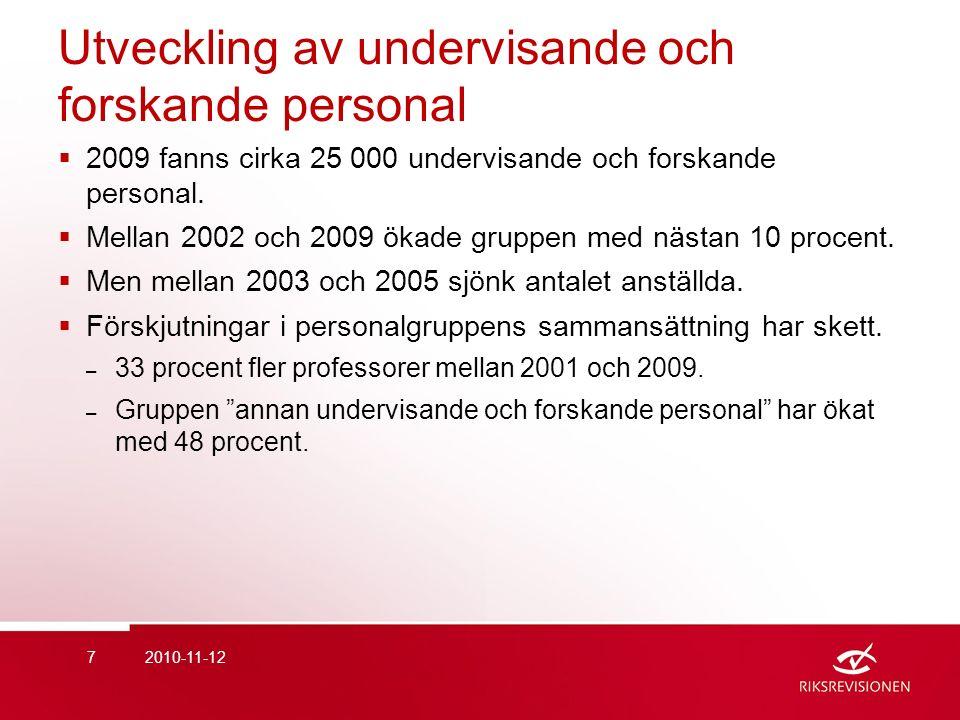 Utveckling av undervisande och forskande personal  2009 fanns cirka 25 000 undervisande och forskande personal.  Mellan 2002 och 2009 ökade gruppen