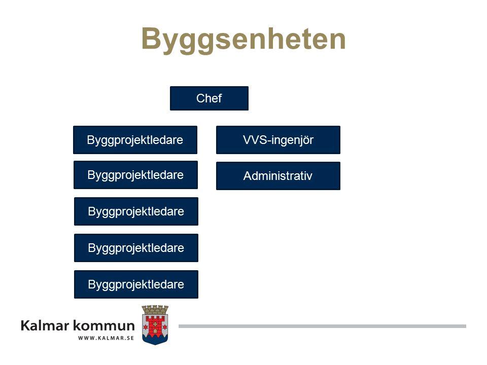 Byggsenheten Chef Byggprojektledare Administrativ Byggprojektledare VVS-ingenjör