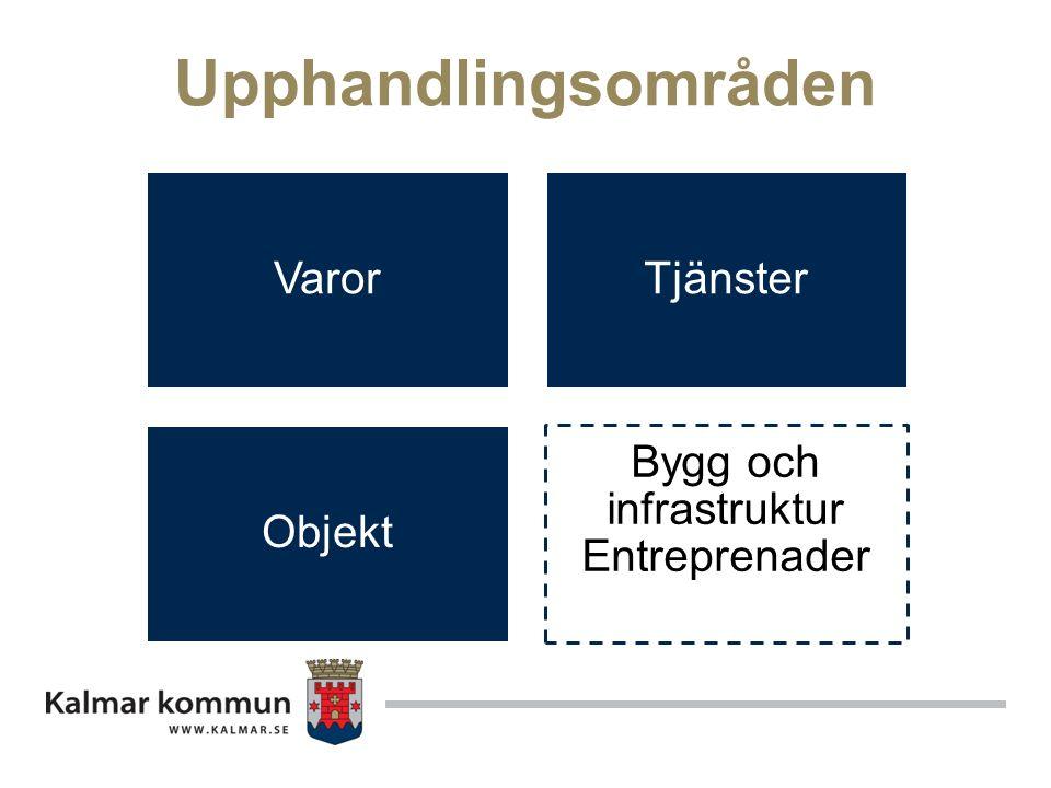 Upphandlingsområden VarorTjänster Objekt Bygg och infrastruktur Entreprenader