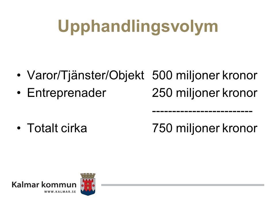 Upphandlingsvolym Varor/Tjänster/Objekt 500 miljoner kronor Entreprenader 250 miljoner kronor ------------------------- Totalt cirka750 miljoner kronor