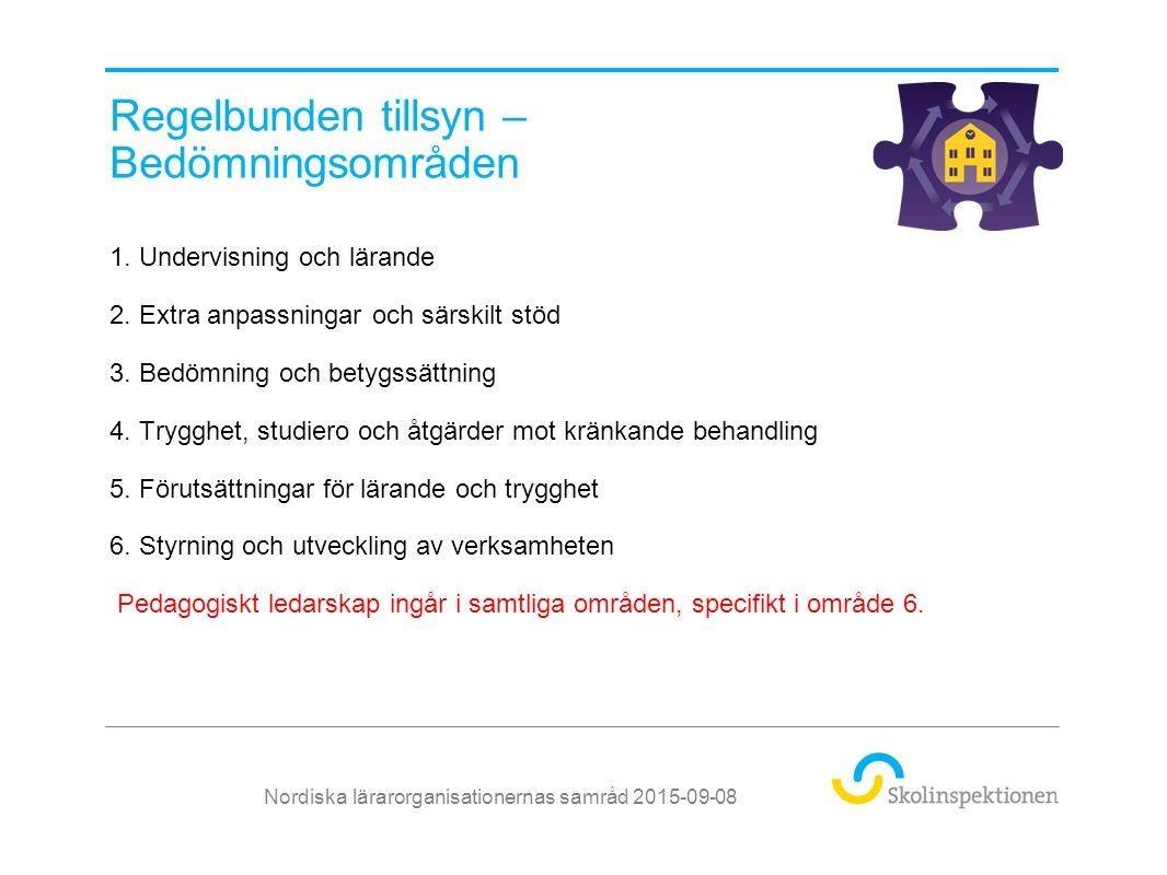 Regelbunden tillsyn – Bedömningsområden 1. Undervisning och lärande 2.