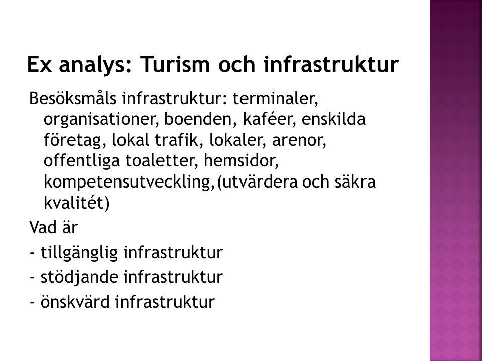 Besöksmåls infrastruktur: terminaler, organisationer, boenden, kaféer, enskilda företag, lokal trafik, lokaler, arenor, offentliga toaletter, hemsidor, kompetensutveckling,(utvärdera och säkra kvalitét) Vad är - tillgänglig infrastruktur - stödjande infrastruktur - önskvärd infrastruktur