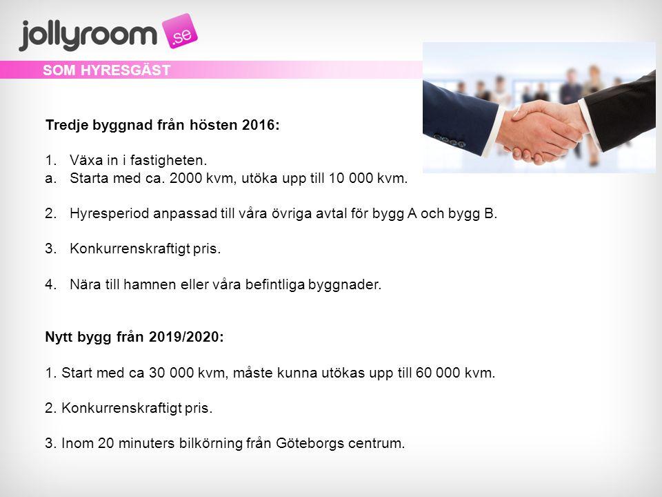 SOM HYRESGÄST Tredje byggnad från hösten 2016: 1.Växa in i fastigheten.