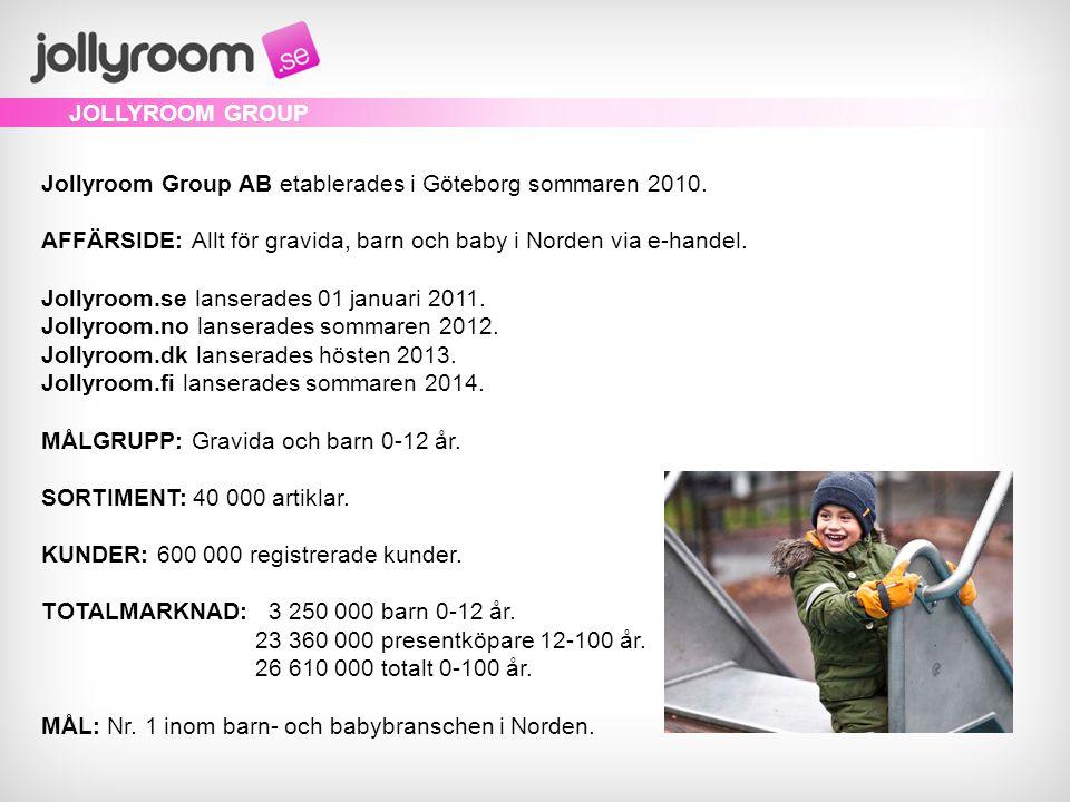 FRÅGOR Tack för oss! www.jollyroom.se