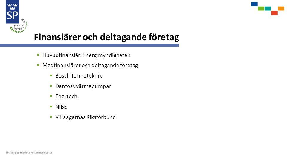 Finansiärer och deltagande företag  Huvudfinansiär: Energimyndigheten  Medfinansiärer och deltagande företag  Bosch Termoteknik  Danfoss värmepumpar  Enertech  NIBE  Villaägarnas Riksförbund