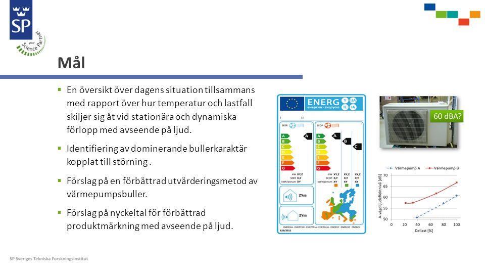 Mål  En översikt över dagens situation tillsammans med rapport över hur temperatur och lastfall skiljer sig åt vid stationära och dynamiska förlopp med avseende på ljud.