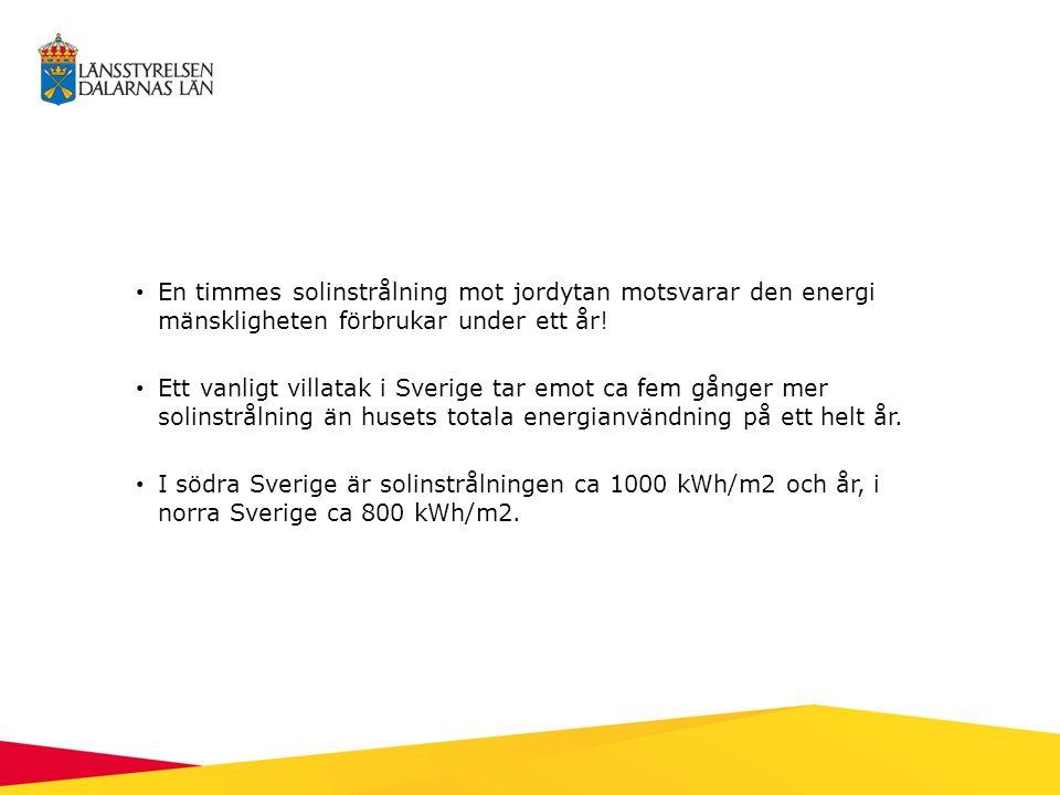 En timmes solinstrålning mot jordytan motsvarar den energi mänskligheten förbrukar under ett år! Ett vanligt villatak i Sverige tar emot ca fem gånger