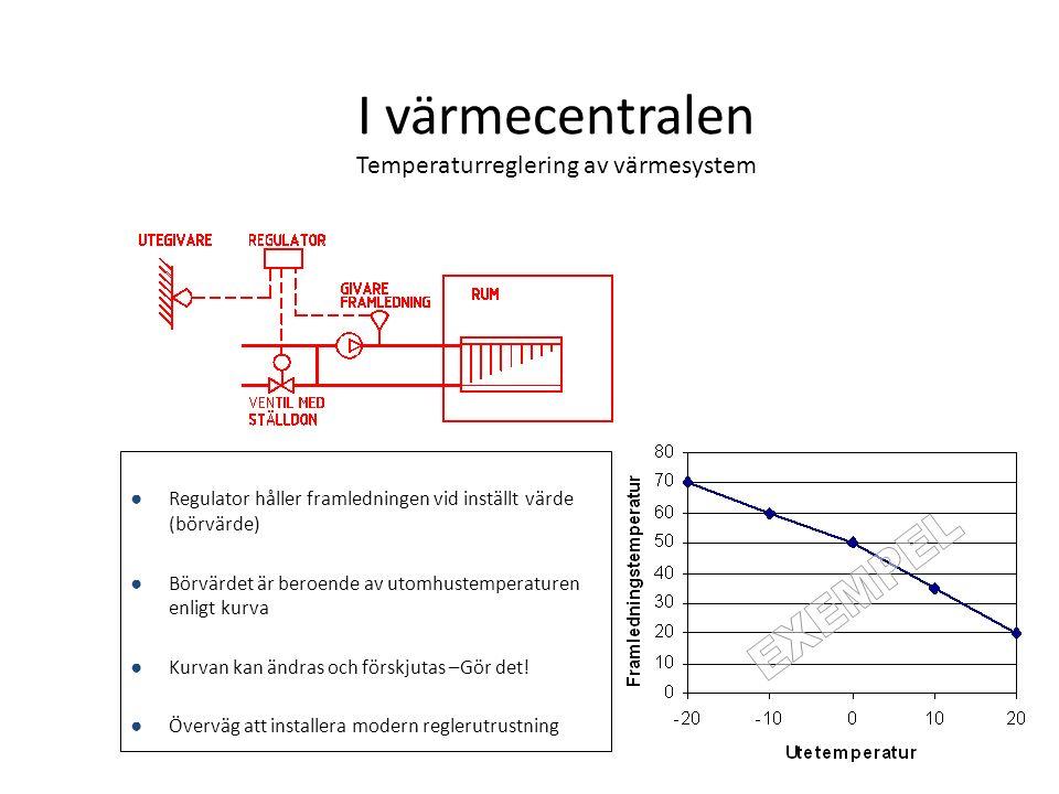 I värmecentralen Temperaturreglering av värmesystem ● Regulator håller framledningen vid inställt värde (börvärde) ● Börvärdet är beroende av utomhustemperaturen enligt kurva ● Kurvan kan ändras och förskjutas –Gör det.