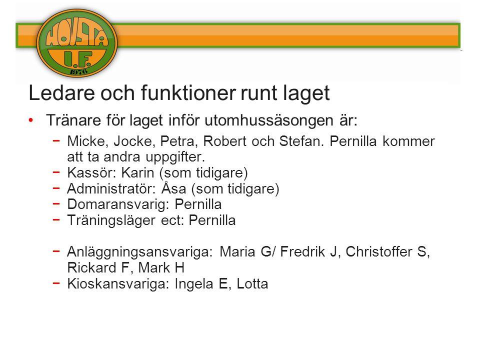 Ledare och funktioner runt laget Tränare för laget inför utomhussäsongen är: −Micke, Jocke, Petra, Robert och Stefan. Pernilla kommer att ta andra upp