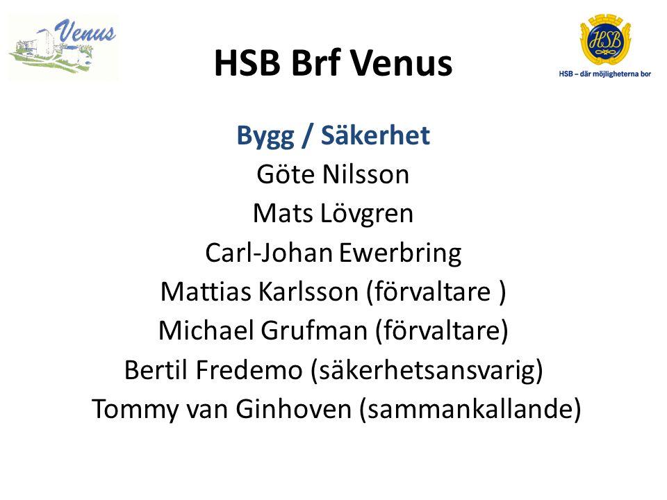 HSB Brf Venus Bygg / Säkerhet Göte Nilsson Mats Lövgren Carl-Johan Ewerbring Mattias Karlsson (förvaltare ) Michael Grufman (förvaltare) Bertil Fredemo (säkerhetsansvarig) Tommy van Ginhoven (sammankallande)