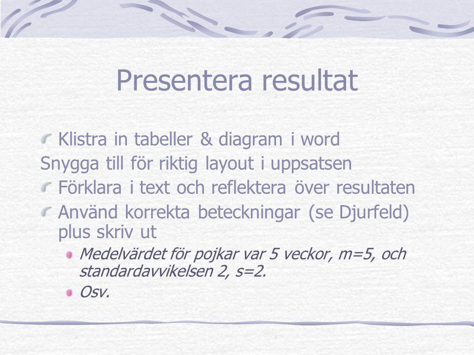 Presentera resultat Klistra in tabeller & diagram i word Snygga till för riktig layout i uppsatsen Förklara i text och reflektera över resultaten Använd korrekta beteckningar (se Djurfeld) plus skriv ut Medelvärdet för pojkar var 5 veckor, m=5, och standardavvikelsen 2, s=2.