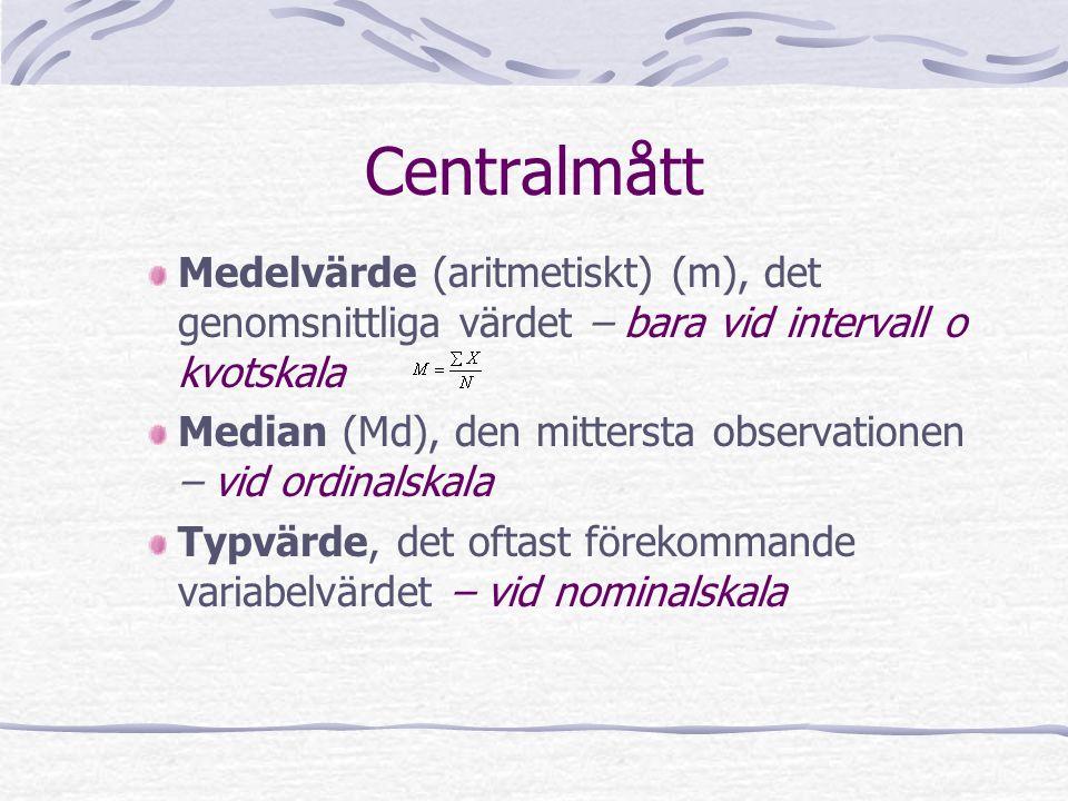 Centralmått Medelvärde (aritmetiskt) (m), det genomsnittliga värdet – bara vid intervall o kvotskala Median (Md), den mittersta observationen – vid ordinalskala Typvärde, det oftast förekommande variabelvärdet – vid nominalskala