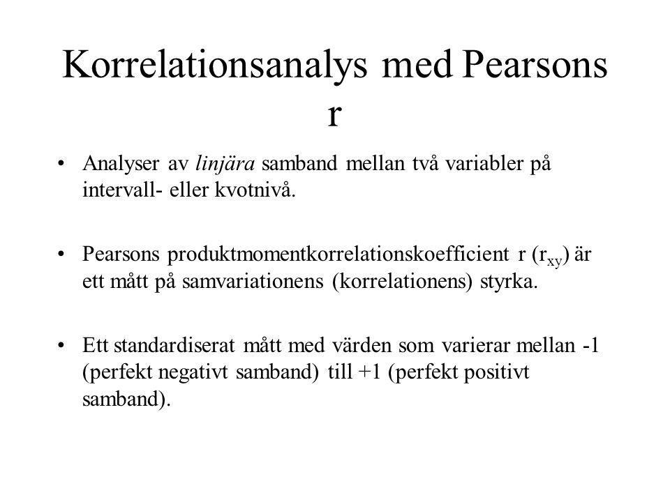 Korrelationsanalys med Pearsons r Analyser av linjära samband mellan två variabler på intervall- eller kvotnivå.