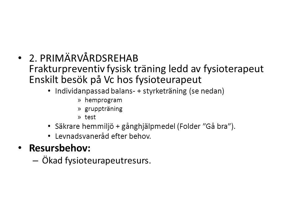 2. PRIMÄRVÅRDSREHAB Frakturpreventiv fysisk träning ledd av fysioterapeut Enskilt besök på Vc hos fysioteurapeut Individanpassad balans- + styrketräni
