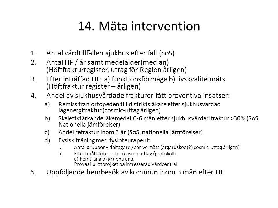 14. Mäta intervention 1.Antal vårdtillfällen sjukhus efter fall (SoS).