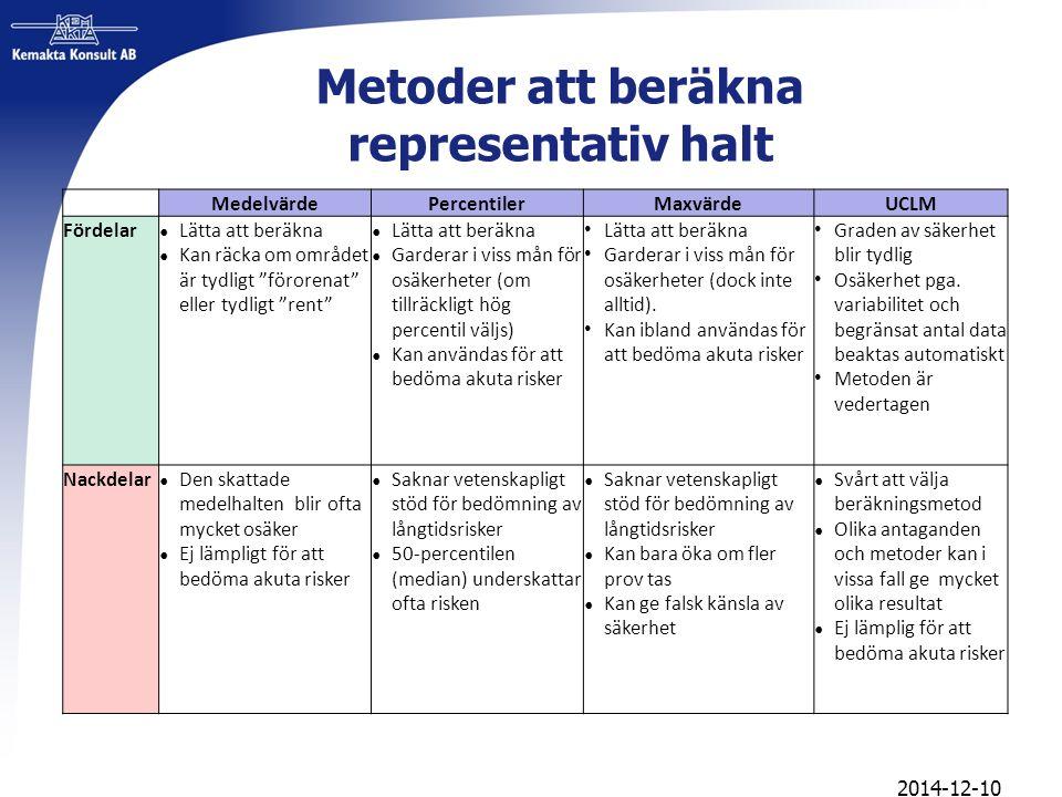 """Metoder att beräkna representativ halt 2014-12-10 MedelvärdePercentilerMaxvärdeUCLM Fördelar Lätta att beräkna Kan räcka om området är tydligt """"förore"""