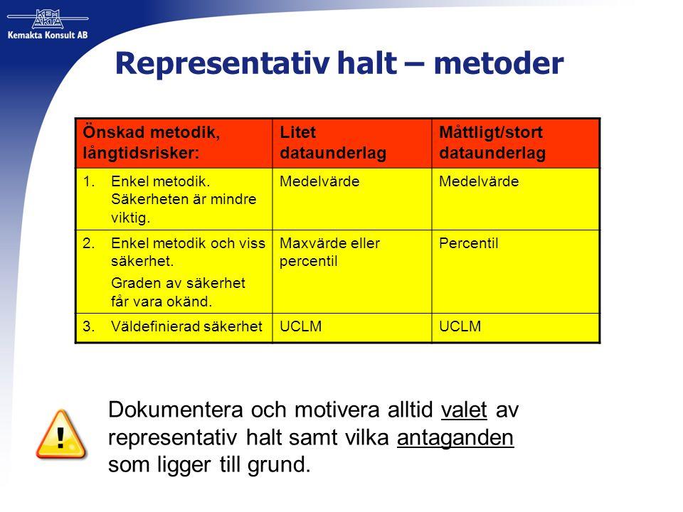 Representativ halt – metoder Önskad metodik, långtidsrisker: Litet dataunderlag Måttligt/stort dataunderlag 1.Enkel metodik. Säkerheten är mindre vikt