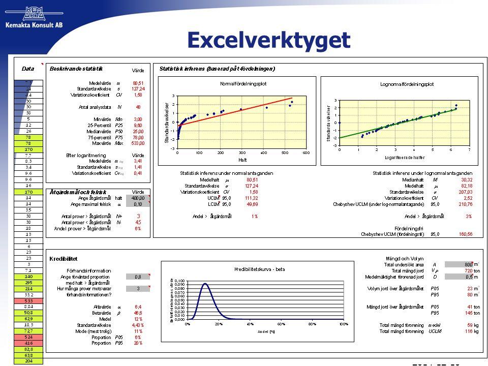 Excelverktyget 2014-12-10