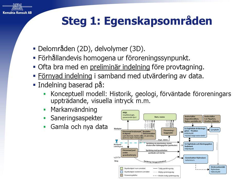 Steg 1: Egenskapsområden  Delområden (2D), delvolymer (3D).  Förhållandevis homogena ur föroreningssynpunkt.  Ofta bra med en preliminär indelning