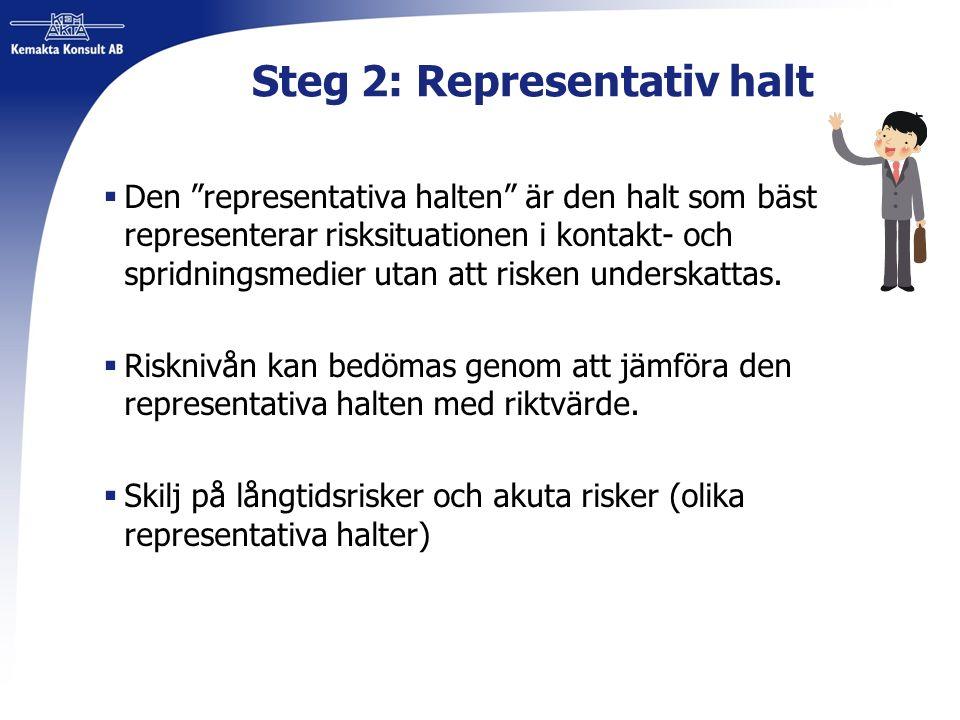Steg 2: Representativ halt  Den representativa halten är den halt som bäst representerar risksituationen i kontakt- och spridningsmedier utan att risken underskattas.