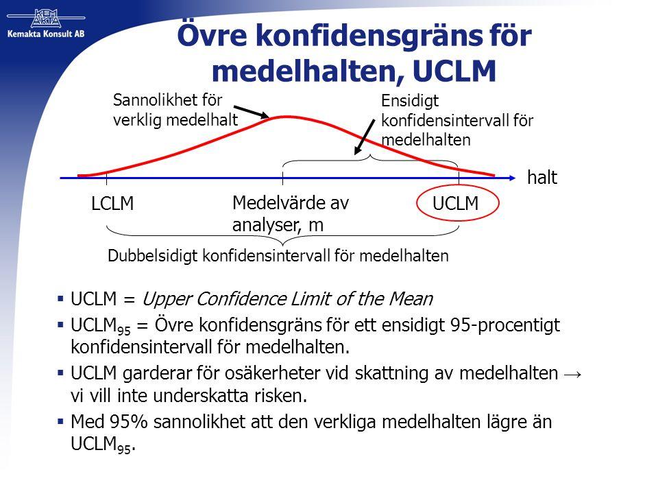 Övre konfidensgräns för medelhalten, UCLM  UCLM = Upper Confidence Limit of the Mean  UCLM 95 = Övre konfidensgräns för ett ensidigt 95-procentigt konfidensintervall för medelhalten.