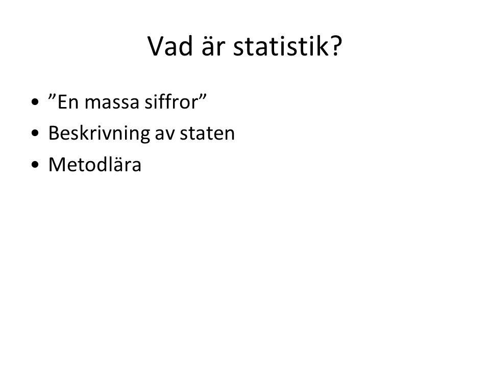 2 Vad är statistik? En massa siffror Beskrivning av staten Metodlära
