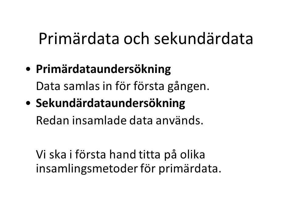 Primärdata och sekundärdata Primärdataundersökning Data samlas in för första gången.