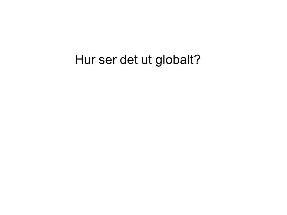Hur ser det ut globalt