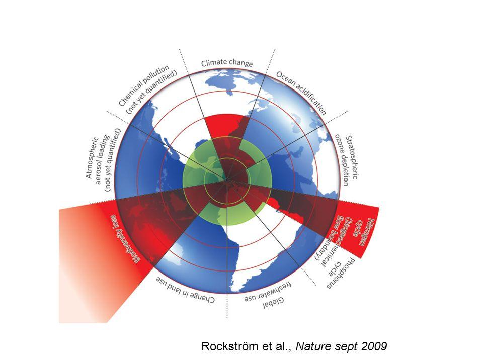 Rockström et al., Nature sept 2009