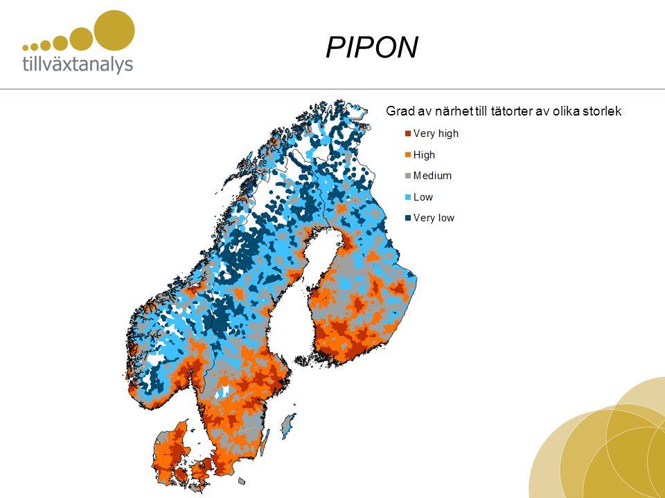 Grad av närhet till tätorter av olika storlek PIPON