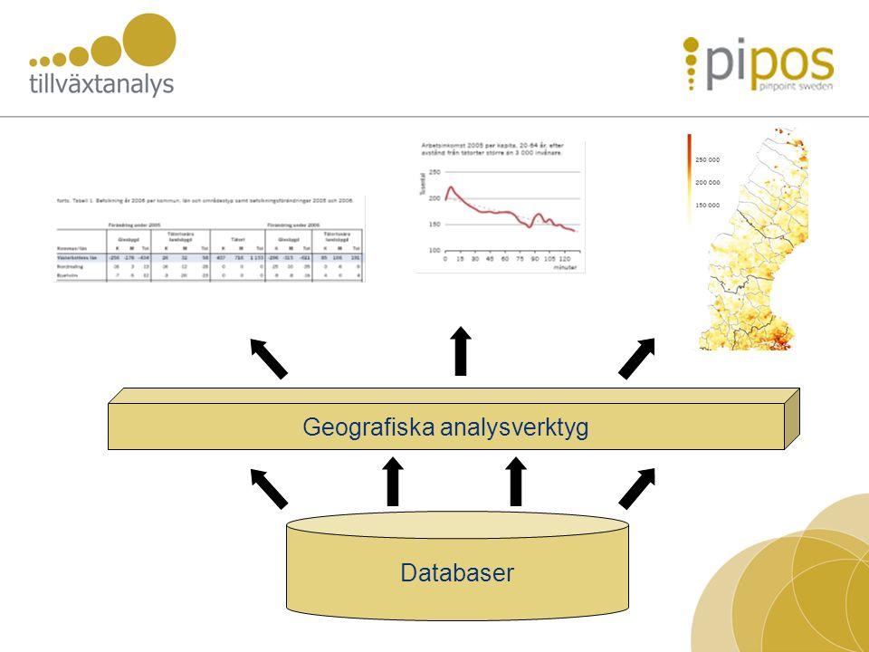 Databaser Geografiska analysverktyg