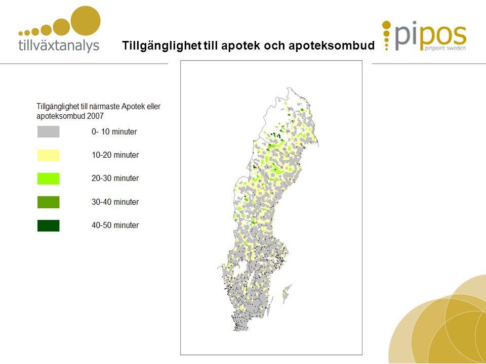 Standard GIS funktionalitet (Databaser, Analyser och Presentation) Geografisk Tillgänglighet i Hela Sverige (Norden) Tillgänglighetsstatistik Tillgänglighets - analys + Geografiska optimerings - modeller Scenario - utvärdering Spetsar