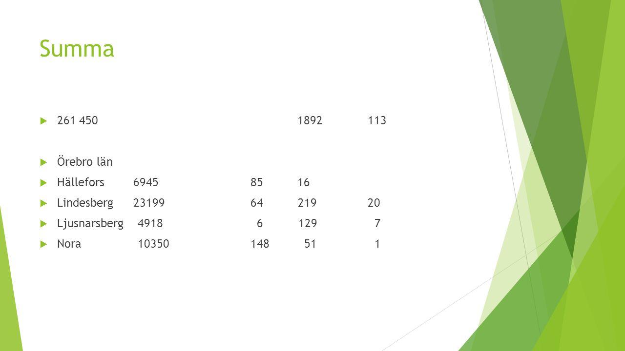 ASYLSÖKANDE -Riket  1 mars 2015  79 509 varav  Utan tillstånd 65 785  Med tillstånd 11 424  Utgånget tillst.
