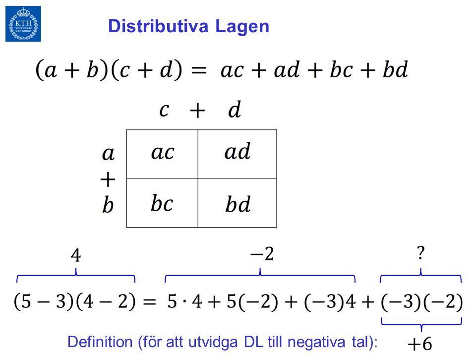 Distributiva Lagen Definition (för att utvidga DL till negativa tal):