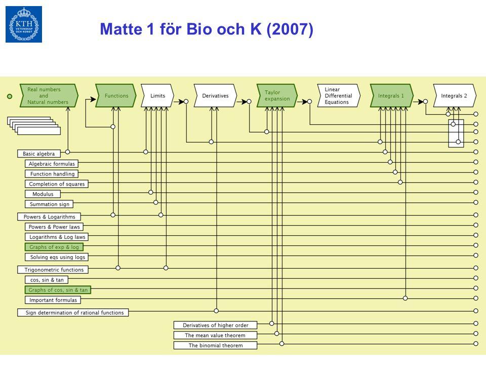 Matte 1 för Bio och K (2007)