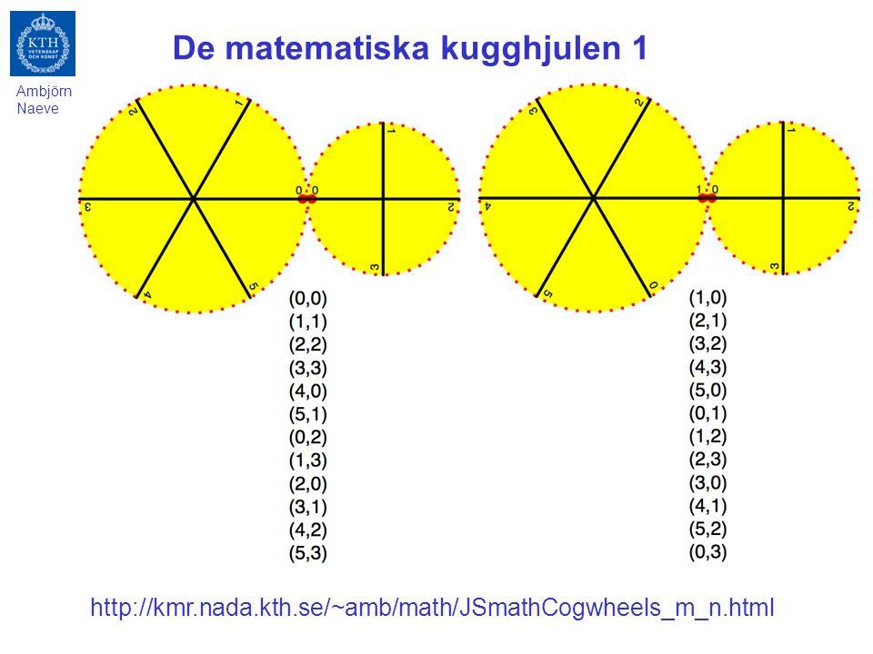 http://kmr.nada.kth.se/~amb/math/JSmathCogwheels_m_n.html De matematiska kugghjulen 1 Ambjörn Naeve